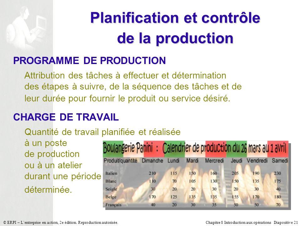 Chapitre 8 Introduction aux opérations Diapositive 21© ERPI – Lentreprise en action, 2e édition. Reproduction autorisée. Planification et contrôle de