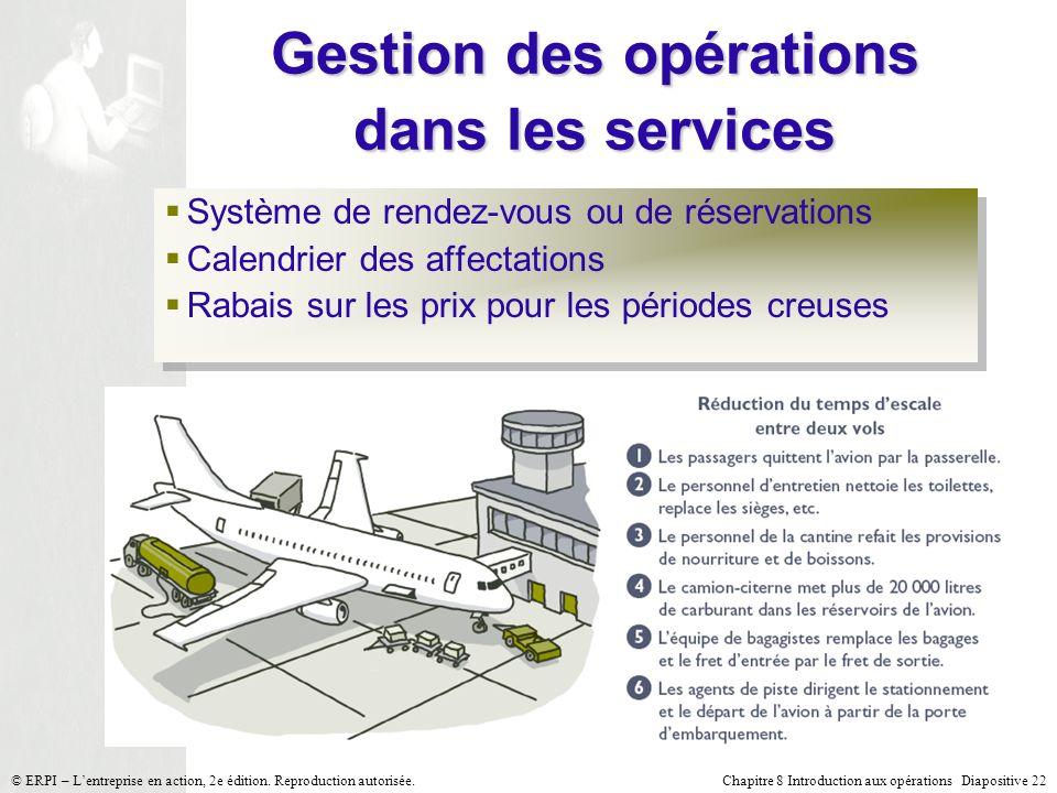 Chapitre 8 Introduction aux opérations Diapositive 22© ERPI – Lentreprise en action, 2e édition. Reproduction autorisée. Gestion des opérations dans l