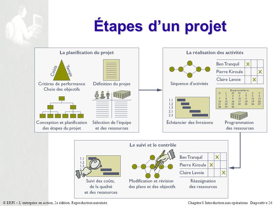 Chapitre 8 Introduction aux opérations Diapositive 26© ERPI – Lentreprise en action, 2e édition. Reproduction autorisée. Étapes dun projet