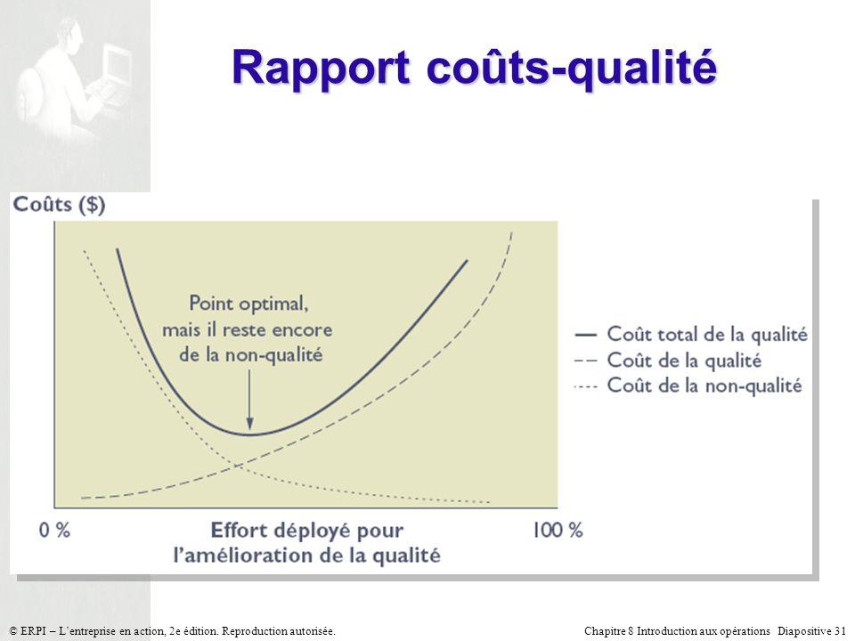 Chapitre 8 Introduction aux opérations Diapositive 31© ERPI – Lentreprise en action, 2e édition. Reproduction autorisée. Rapport coûts-qualité