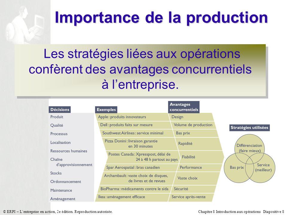 Chapitre 8 Introduction aux opérations Diapositive 8© ERPI – Lentreprise en action, 2e édition. Reproduction autorisée. Les stratégies liées aux opéra