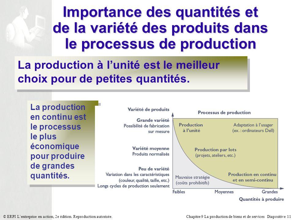 Chapitre 9 La production de biens et de services Diapositive 11© ERPI Lentreprise en action, 2e édition. Reproduction autorisée. Importance des quanti