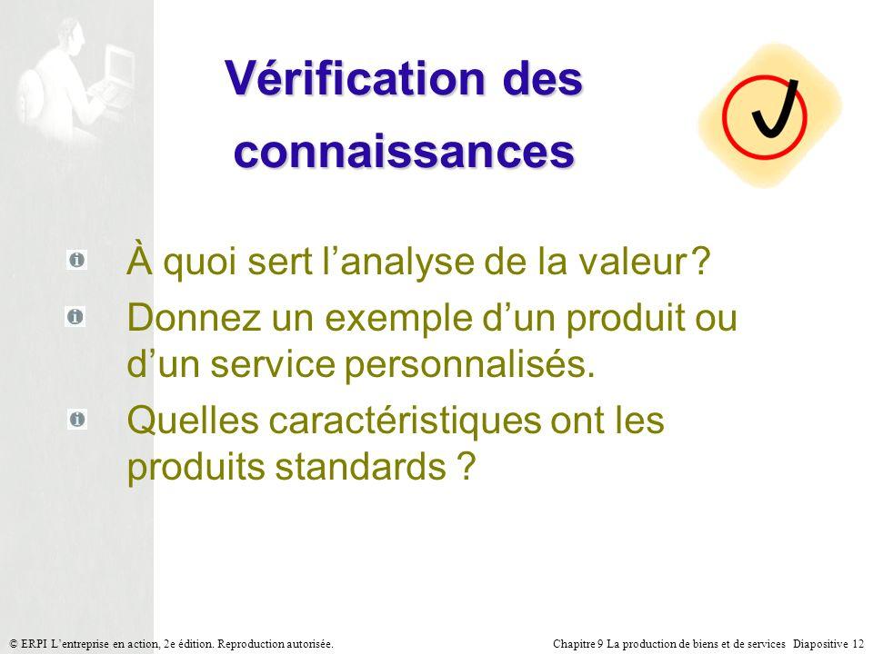 Chapitre 9 La production de biens et de services Diapositive 12© ERPI Lentreprise en action, 2e édition. Reproduction autorisée. Vérification des conn