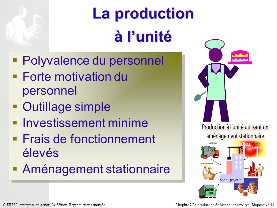 Chapitre 9 La production de biens et de services Diapositive 14© ERPI Lentreprise en action, 2e édition. Reproduction autorisée. La production à lunit