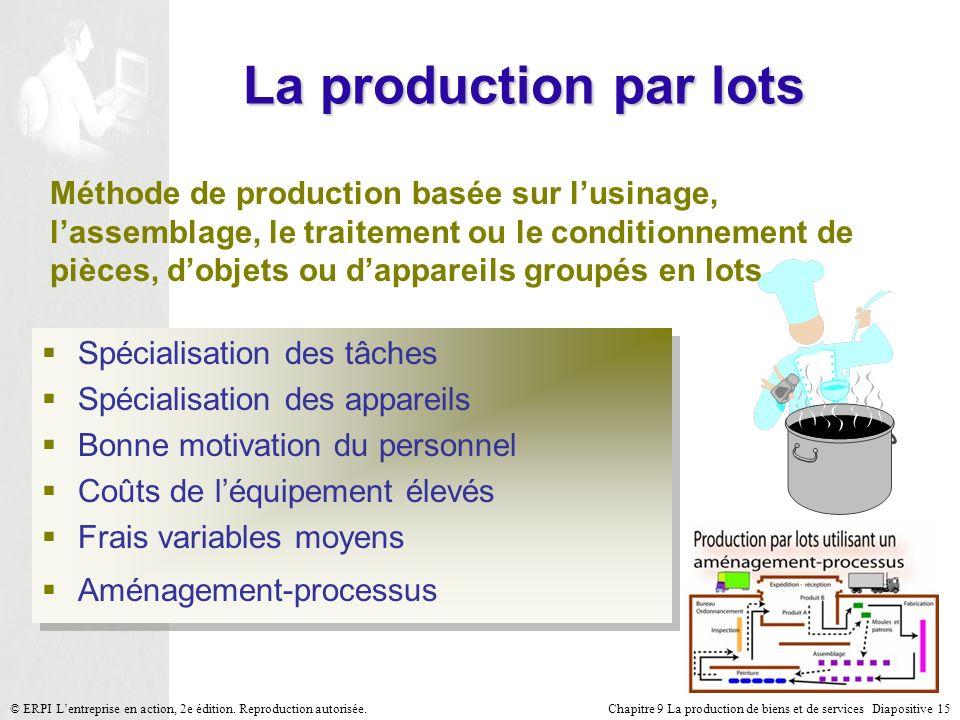 Chapitre 9 La production de biens et de services Diapositive 15© ERPI Lentreprise en action, 2e édition. Reproduction autorisée. La production par lot