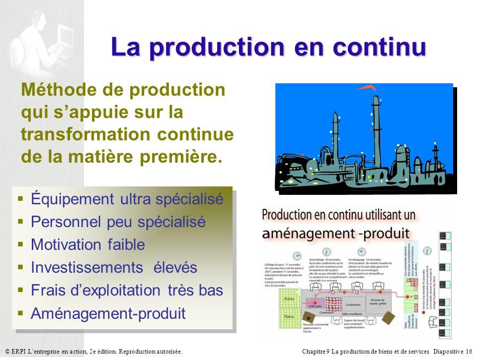 Chapitre 9 La production de biens et de services Diapositive 16© ERPI Lentreprise en action, 2e édition. Reproduction autorisée. La production en cont