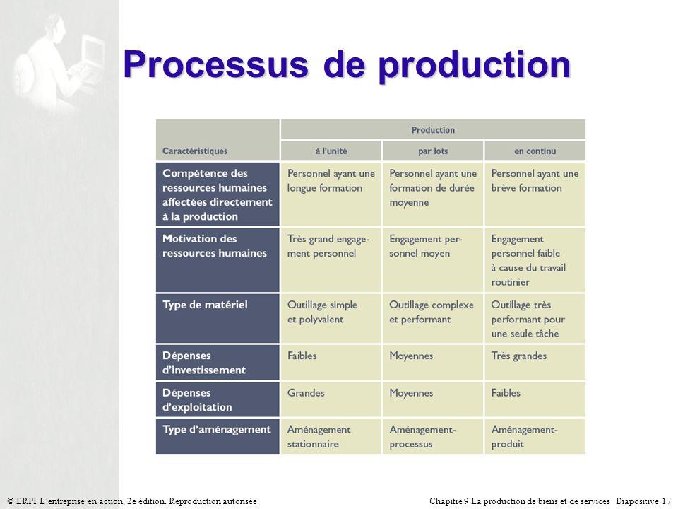 Chapitre 9 La production de biens et de services Diapositive 17© ERPI Lentreprise en action, 2e édition. Reproduction autorisée. Processus de producti