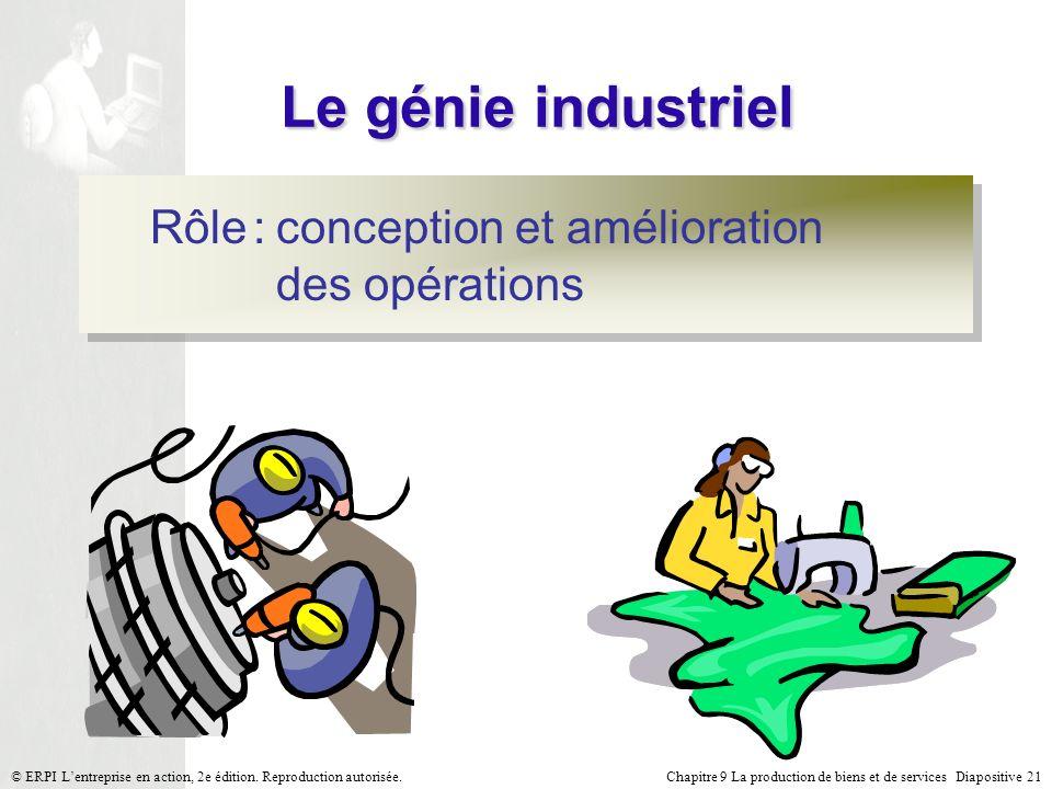 Chapitre 9 La production de biens et de services Diapositive 21© ERPI Lentreprise en action, 2e édition. Reproduction autorisée. Le génie industriel R