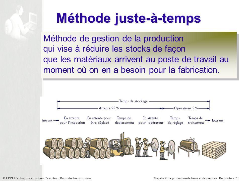 Chapitre 9 La production de biens et de services Diapositive 27© ERPI Lentreprise en action, 2e édition. Reproduction autorisée. Méthode juste-à-temps