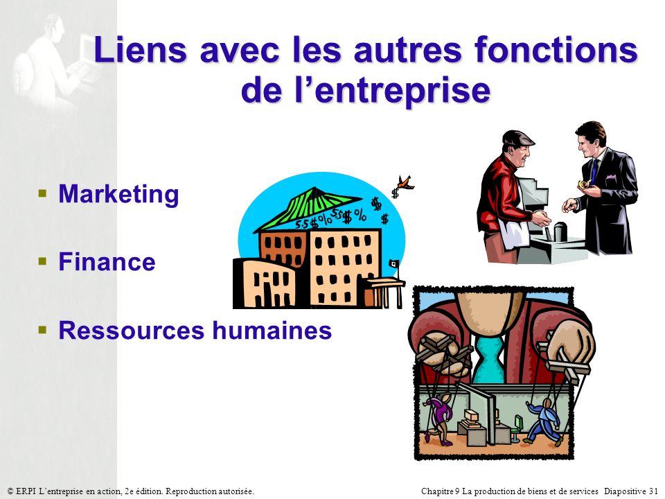 Chapitre 9 La production de biens et de services Diapositive 31© ERPI Lentreprise en action, 2e édition. Reproduction autorisée. Liens avec les autres