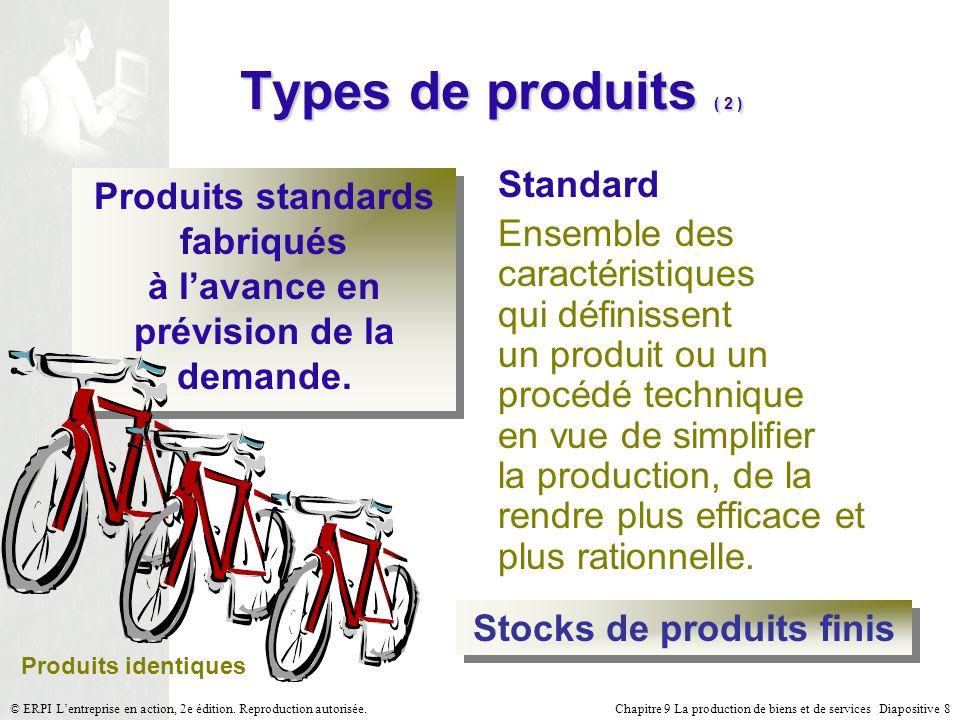 Chapitre 9 La production de biens et de services Diapositive 8© ERPI Lentreprise en action, 2e édition. Reproduction autorisée. Stocks de produits fin