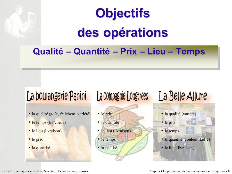 Chapitre 9 La production de biens et de services Diapositive 9© ERPI Lentreprise en action, 2e édition. Reproduction autorisée. Qualité – Quantité – P