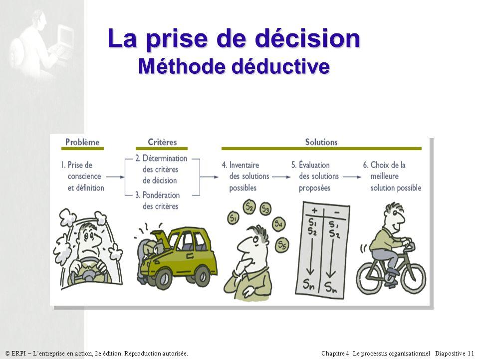Chapitre 4 Le processus organisationnel Diapositive 11© ERPI – Lentreprise en action, 2e édition. Reproduction autorisée. La prise de décision Méthode