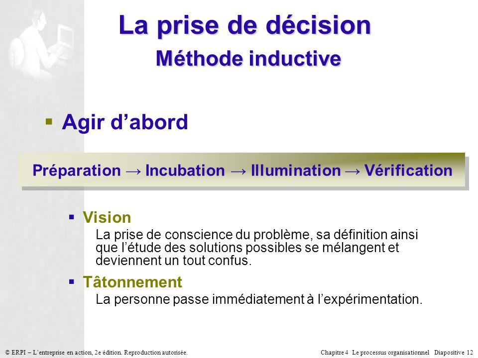 Chapitre 4 Le processus organisationnel Diapositive 12© ERPI – Lentreprise en action, 2e édition. Reproduction autorisée. La prise de décision Méthode