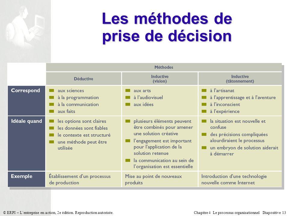 Chapitre 4 Le processus organisationnel Diapositive 13© ERPI – Lentreprise en action, 2e édition. Reproduction autorisée. Les méthodes de prise de déc