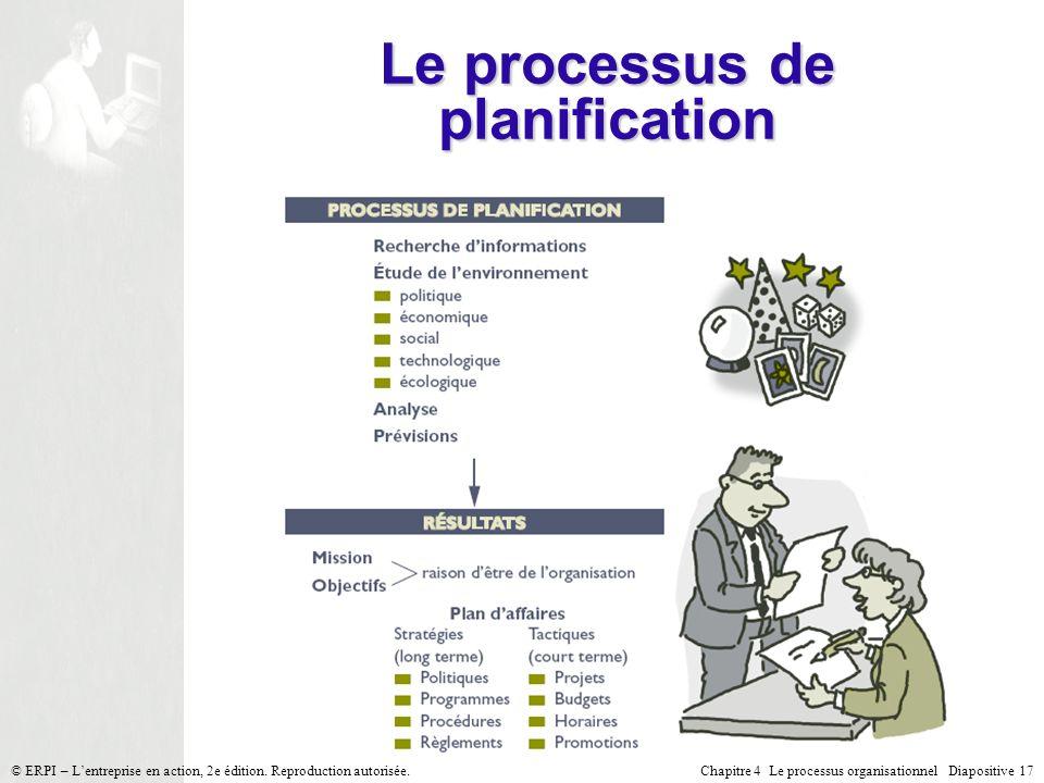 Chapitre 4 Le processus organisationnel Diapositive 17© ERPI – Lentreprise en action, 2e édition. Reproduction autorisée. Le processus de planificatio