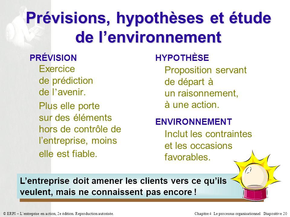 Chapitre 4 Le processus organisationnel Diapositive 20© ERPI – Lentreprise en action, 2e édition. Reproduction autorisée. Prévisions, hypothèses et ét