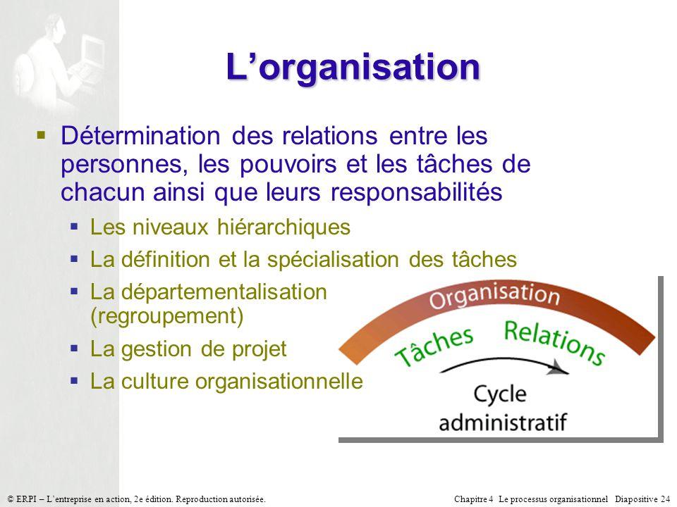 Chapitre 4 Le processus organisationnel Diapositive 24© ERPI – Lentreprise en action, 2e édition. Reproduction autorisée. Lorganisation Lorganisation