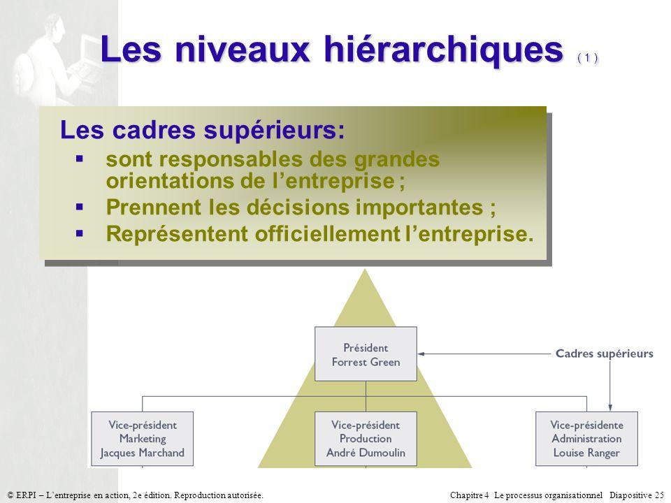 Chapitre 4 Le processus organisationnel Diapositive 25© ERPI – Lentreprise en action, 2e édition. Reproduction autorisée. Les niveaux hiérarchiques (