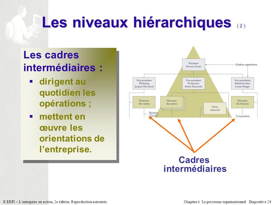 Chapitre 4 Le processus organisationnel Diapositive 26© ERPI – Lentreprise en action, 2e édition. Reproduction autorisée. Les niveaux hiérarchiques (