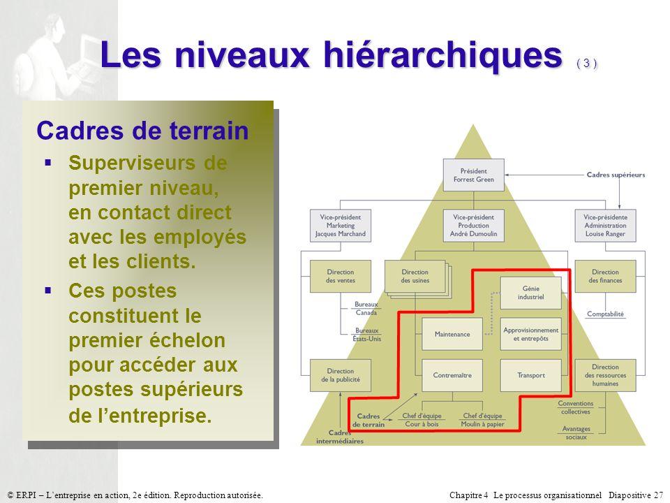 Chapitre 4 Le processus organisationnel Diapositive 27© ERPI – Lentreprise en action, 2e édition. Reproduction autorisée. Les niveaux hiérarchiques (