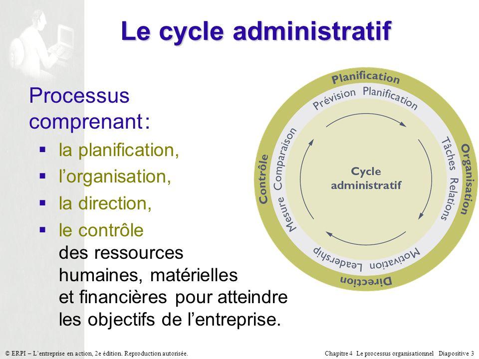 Chapitre 4 Le processus organisationnel Diapositive 3© ERPI – Lentreprise en action, 2e édition. Reproduction autorisée. Le cycle administratif Proces