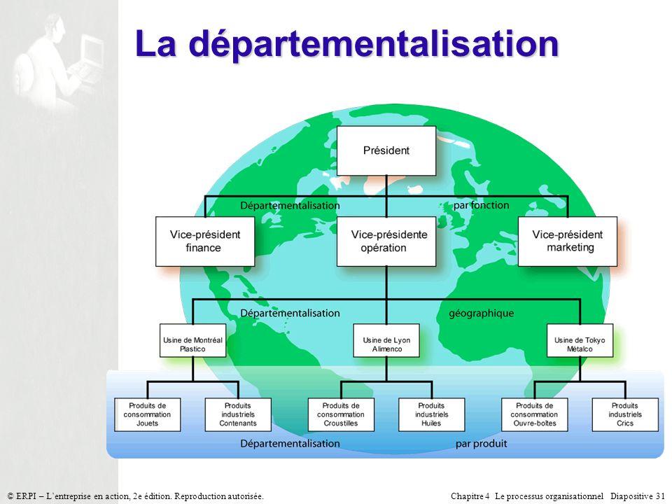 Chapitre 4 Le processus organisationnel Diapositive 31© ERPI – Lentreprise en action, 2e édition. Reproduction autorisée. La départementalisation