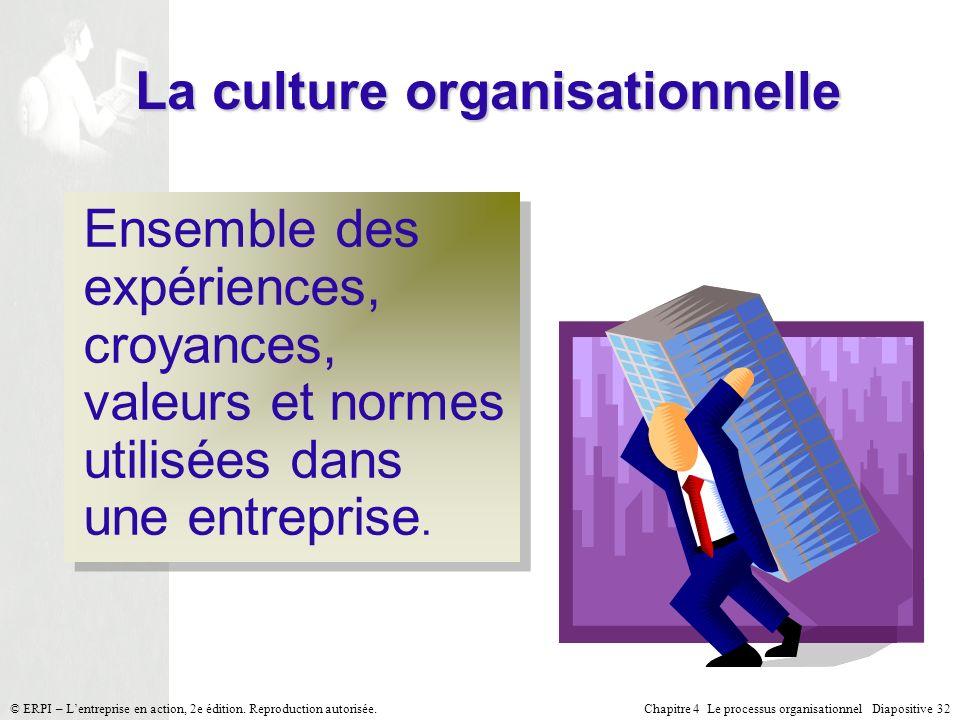 Chapitre 4 Le processus organisationnel Diapositive 32© ERPI – Lentreprise en action, 2e édition. Reproduction autorisée. La culture organisationnelle