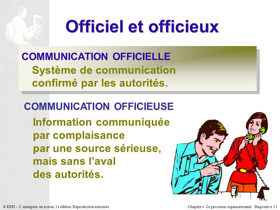 Chapitre 4 Le processus organisationnel Diapositive 33© ERPI – Lentreprise en action, 2e édition. Reproduction autorisée. Officiel et officieux COMMUN