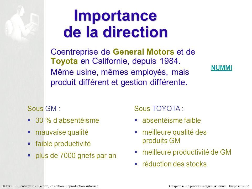 Chapitre 4 Le processus organisationnel Diapositive 36© ERPI – Lentreprise en action, 2e édition. Reproduction autorisée. Sous GM : 30 % dabsentéisme