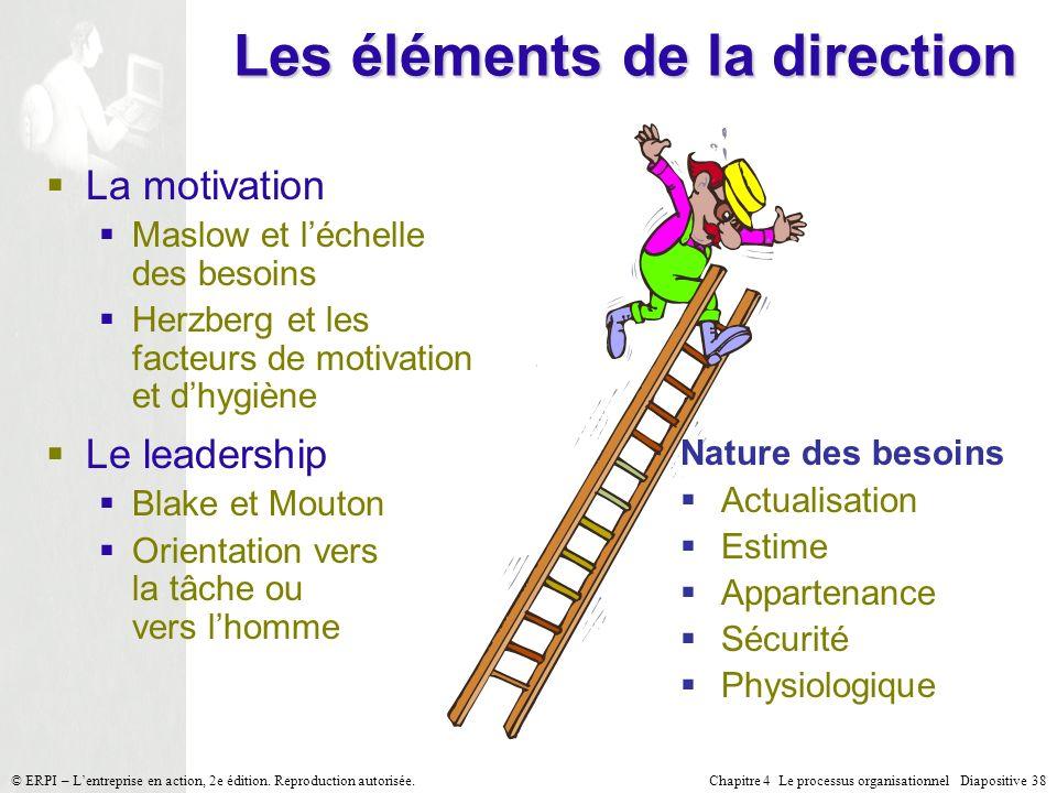 Chapitre 4 Le processus organisationnel Diapositive 38© ERPI – Lentreprise en action, 2e édition. Reproduction autorisée. La motivation Maslow et léch