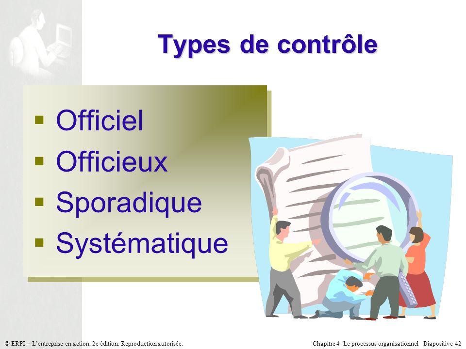 Chapitre 4 Le processus organisationnel Diapositive 42© ERPI – Lentreprise en action, 2e édition. Reproduction autorisée. Types de contrôle Officiel O