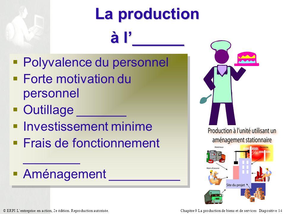 Chapitre 9 La production de biens et de services Diapositive 14© ERPI Lentreprise en action, 2e édition. Reproduction autorisée. La production à l____