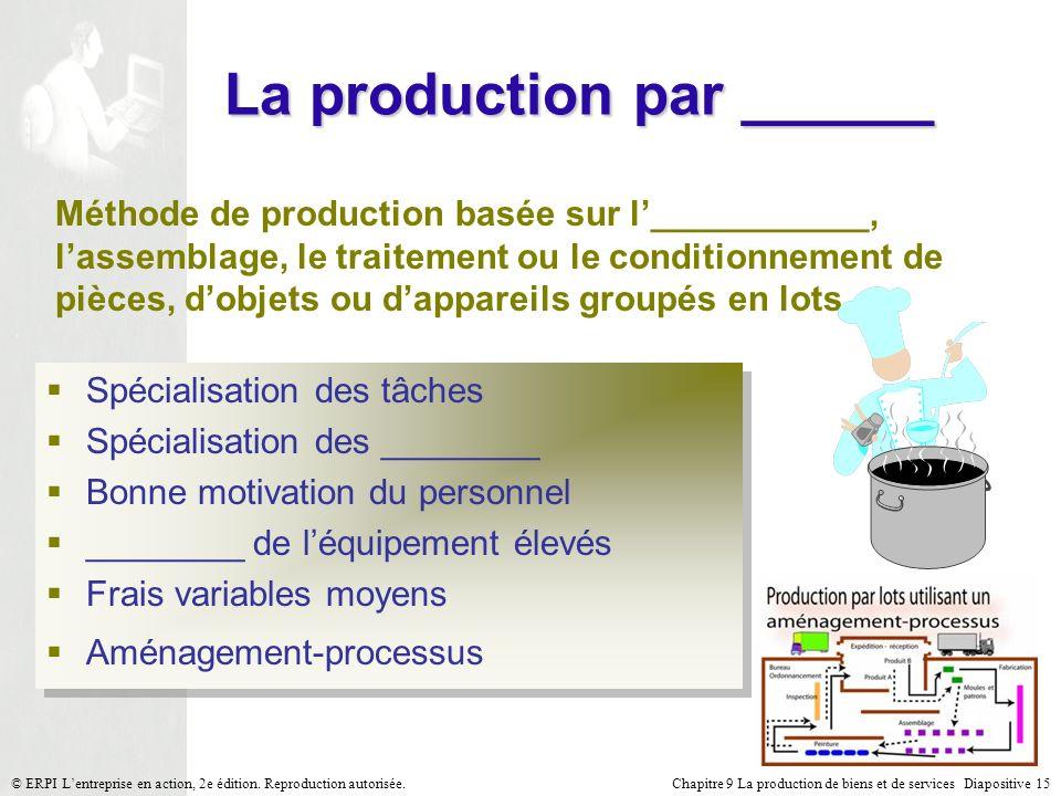 Chapitre 9 La production de biens et de services Diapositive 15© ERPI Lentreprise en action, 2e édition. Reproduction autorisée. La production par ___