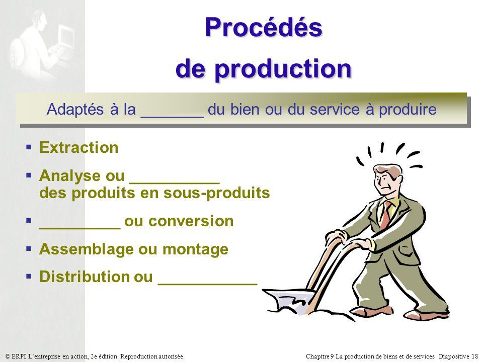 Chapitre 9 La production de biens et de services Diapositive 18© ERPI Lentreprise en action, 2e édition. Reproduction autorisée. Procédés de productio