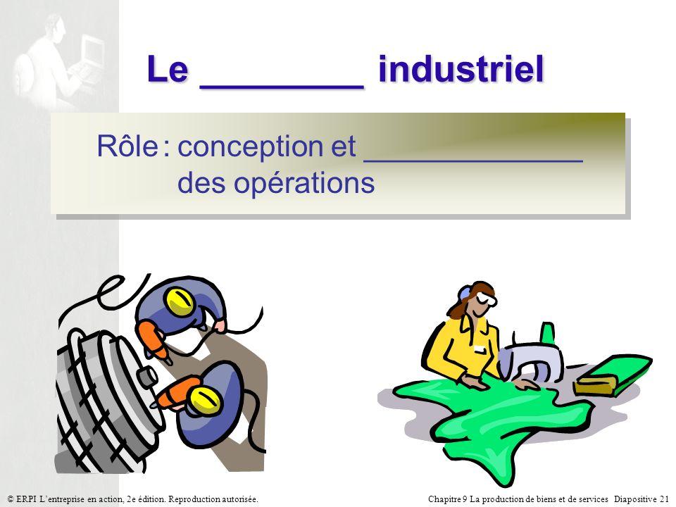 Chapitre 9 La production de biens et de services Diapositive 21© ERPI Lentreprise en action, 2e édition. Reproduction autorisée. Le ________ industrie