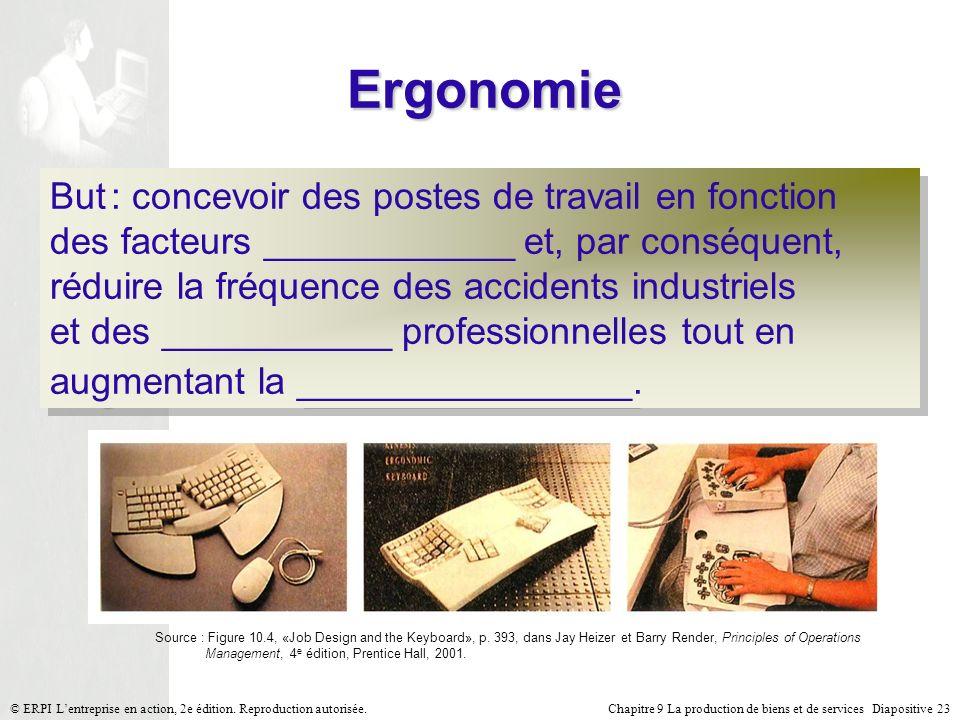 Chapitre 9 La production de biens et de services Diapositive 23© ERPI Lentreprise en action, 2e édition. Reproduction autorisée. Ergonomie But : conce