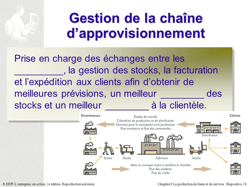 Chapitre 9 La production de biens et de services Diapositive 28© ERPI Lentreprise en action, 2e édition. Reproduction autorisée. Gestion de la chaîne