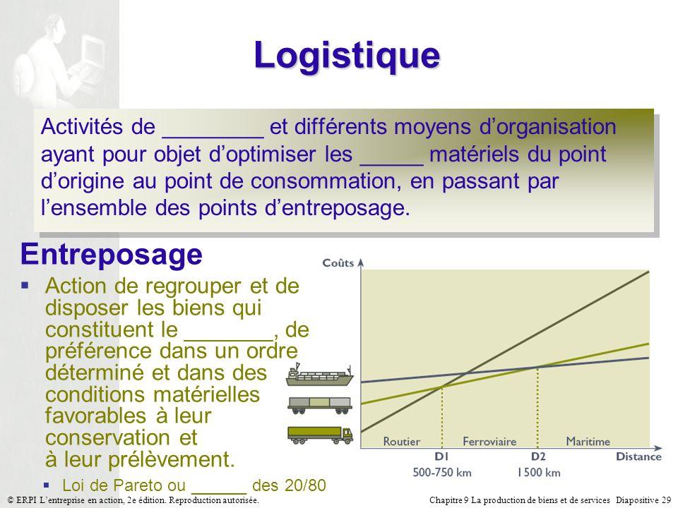 Chapitre 9 La production de biens et de services Diapositive 29© ERPI Lentreprise en action, 2e édition. Reproduction autorisée. Logistique Activités