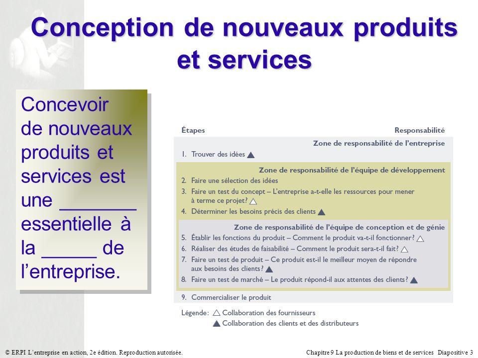 Chapitre 9 La production de biens et de services Diapositive 3© ERPI Lentreprise en action, 2e édition. Reproduction autorisée. Conception de nouveaux