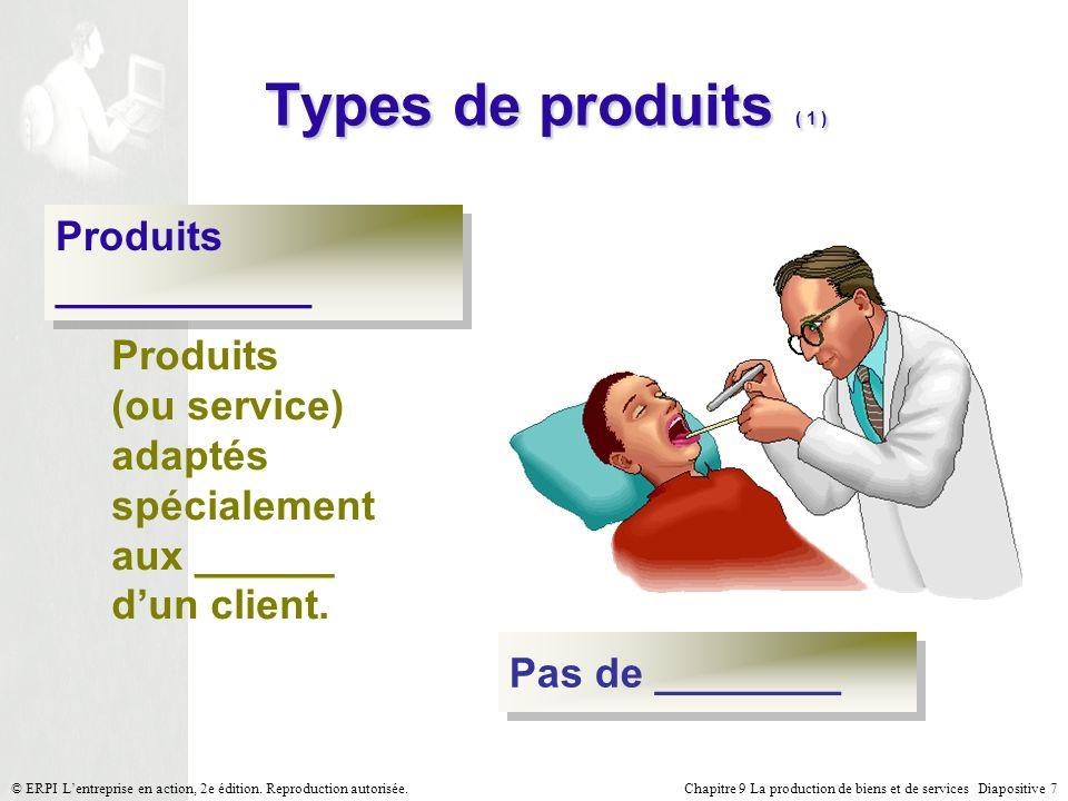 Chapitre 9 La production de biens et de services Diapositive 7© ERPI Lentreprise en action, 2e édition. Reproduction autorisée. Types de produits ( 1