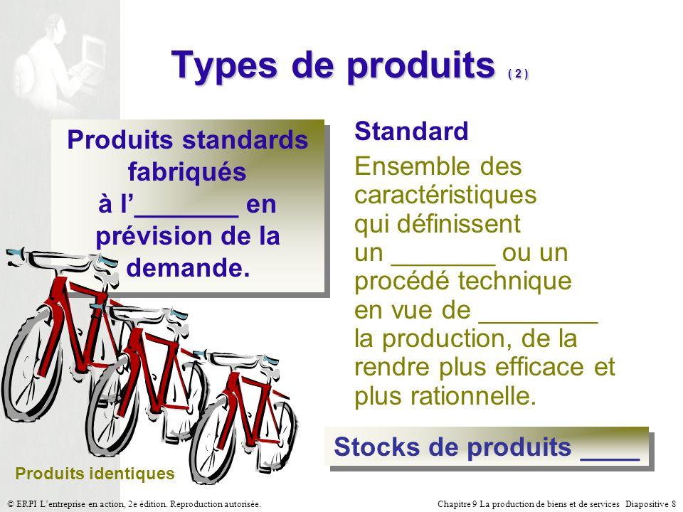 Chapitre 9 La production de biens et de services Diapositive 8© ERPI Lentreprise en action, 2e édition. Reproduction autorisée. Stocks de produits ___