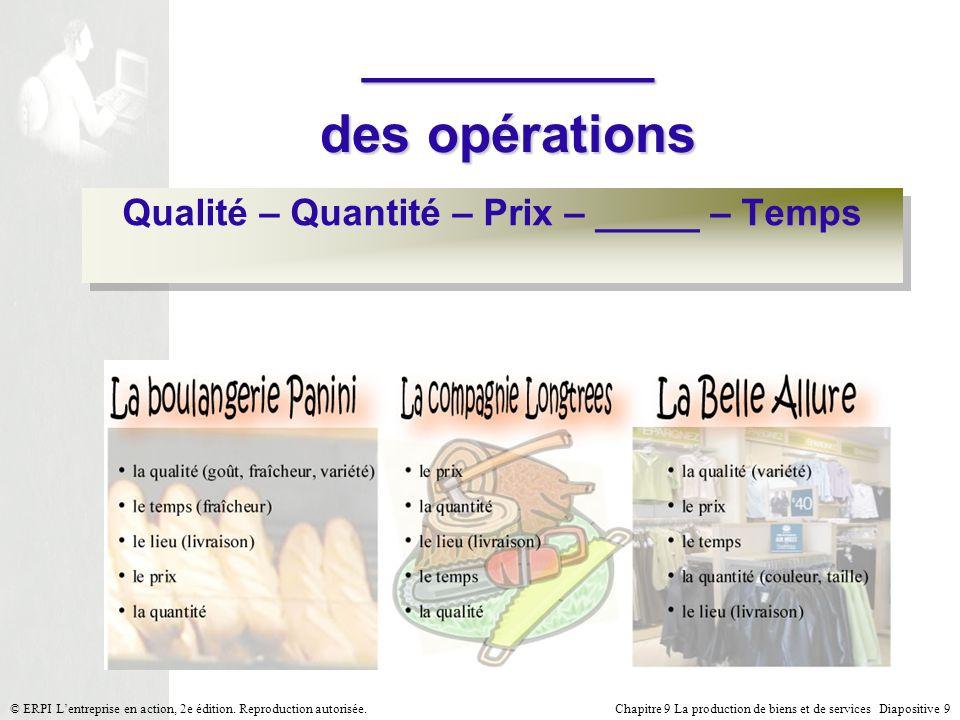 Chapitre 9 La production de biens et de services Diapositive 30© ERPI Lentreprise en action, 2e édition.