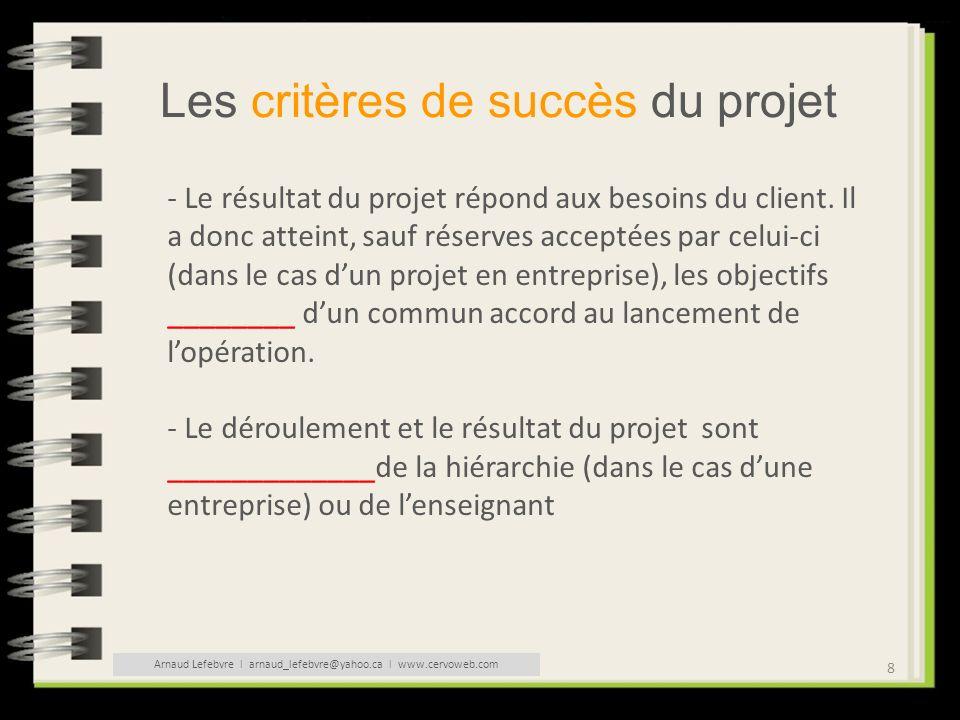 8 Les critères de succès du projet - Le résultat du projet répond aux besoins du client. Il a donc atteint, sauf réserves acceptées par celui-ci (dans