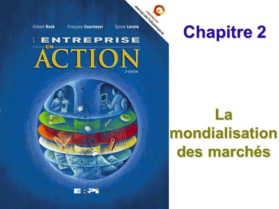 Chapitre 2 La mondialisation des marchés Diapositive 2 © ERPI – Lentreprise en action, 2e édition.