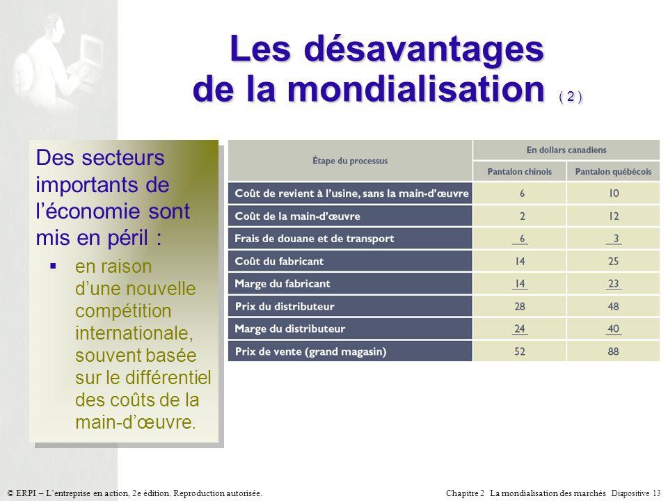 Chapitre 2 La mondialisation des marchés Diapositive 13 © ERPI – Lentreprise en action, 2e édition. Reproduction autorisée. Les désavantages de la mon