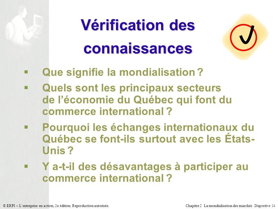 Chapitre 2 La mondialisation des marchés Diapositive 14 © ERPI – Lentreprise en action, 2e édition. Reproduction autorisée. Vérification des connaissa