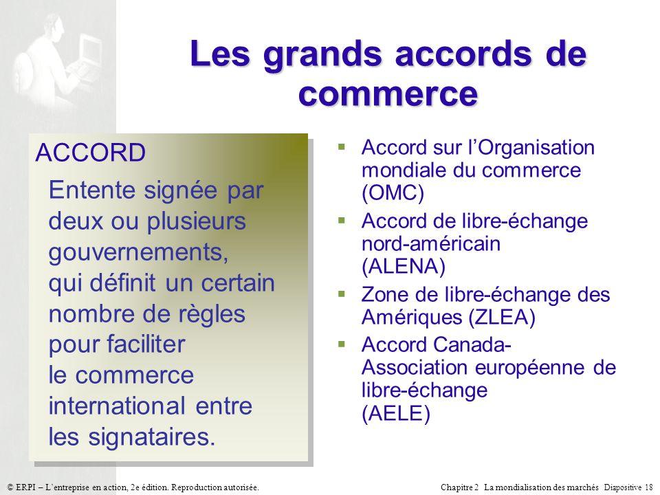 Chapitre 2 La mondialisation des marchés Diapositive 18 © ERPI – Lentreprise en action, 2e édition. Reproduction autorisée. Les grands accords de comm