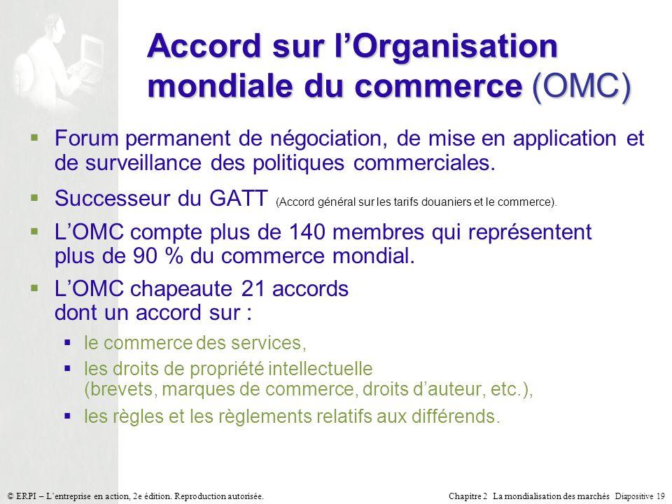 Chapitre 2 La mondialisation des marchés Diapositive 19 © ERPI – Lentreprise en action, 2e édition. Reproduction autorisée. Forum permanent de négocia