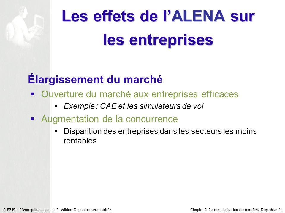 Chapitre 2 La mondialisation des marchés Diapositive 21 © ERPI – Lentreprise en action, 2e édition. Reproduction autorisée. Les effets de lALENA sur l